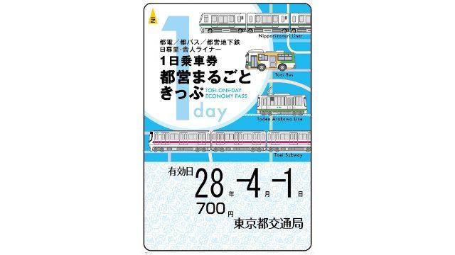 使用「都營通票」的東京觀光標準行程!
