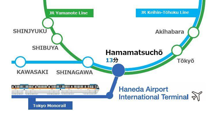 电车路线图