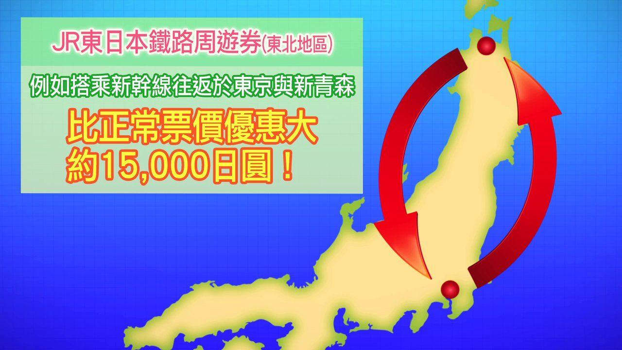 JR東日本鐵路周遊券(東北地區)