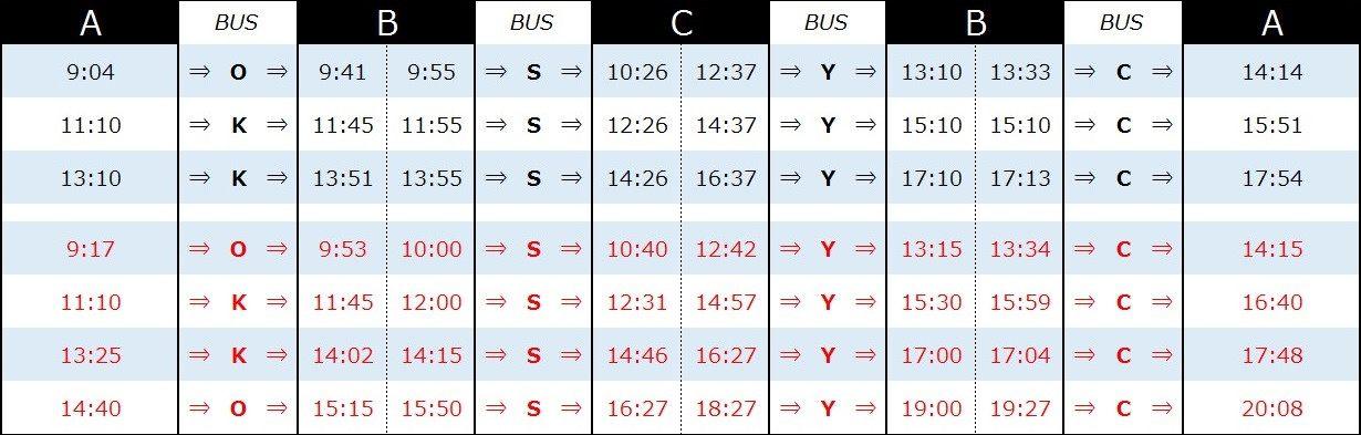 西武秩父公车时刻表(2017年1月4日~2月28日)