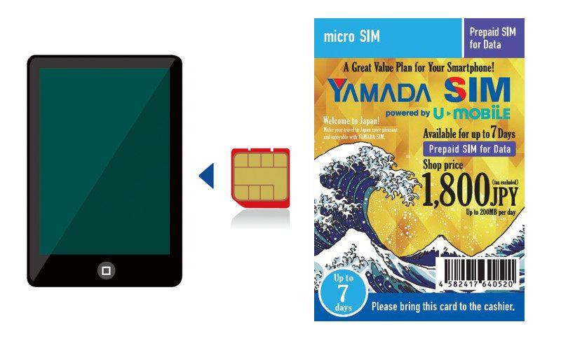 『YAMADA SIM』SIM卡