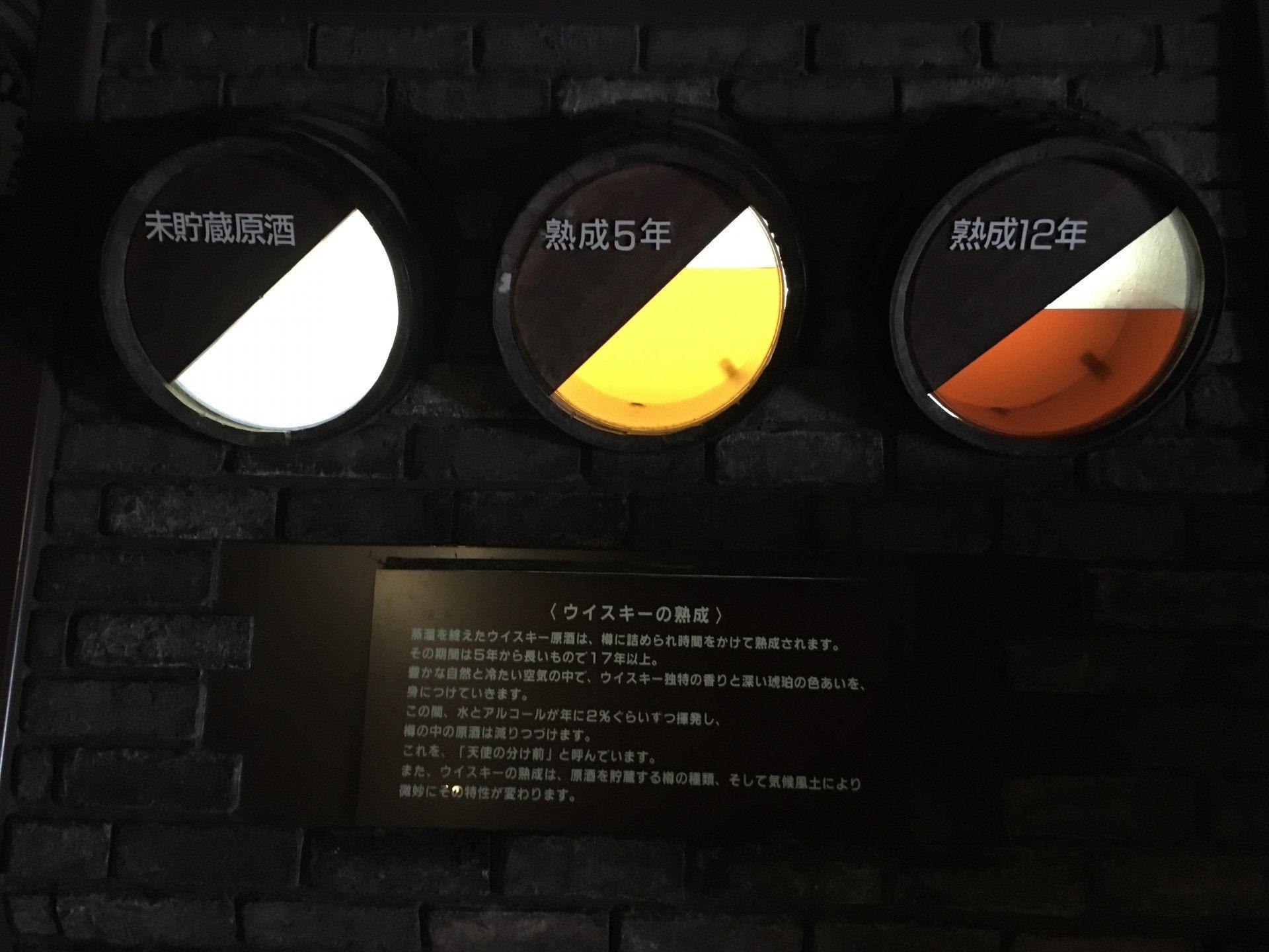 根據威士忌的熟成年分,會有不同的顏色變化。