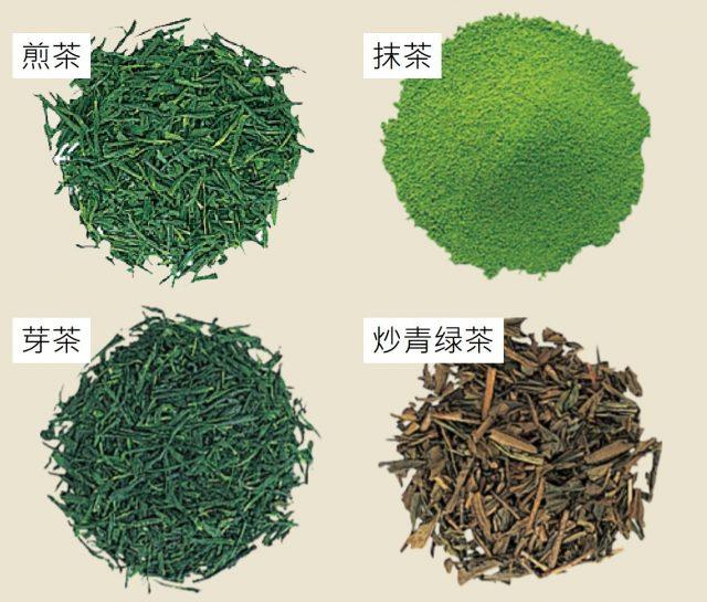 同樣是綠茶,因加工方法不同而延伸出各種茶葉