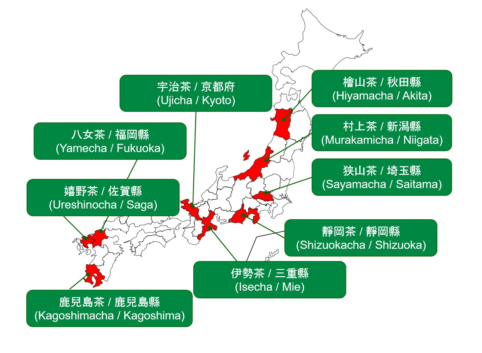 Famous Tea-Producing Regions