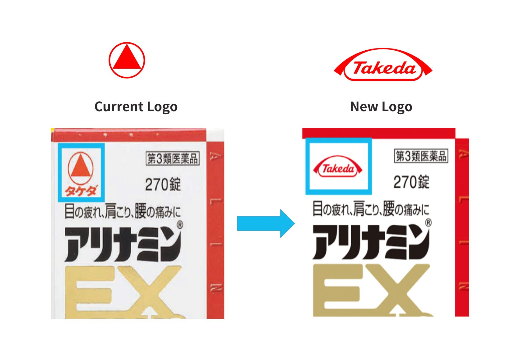 Takeda Pharmaceutical Group's corporate logo unified worldwide.