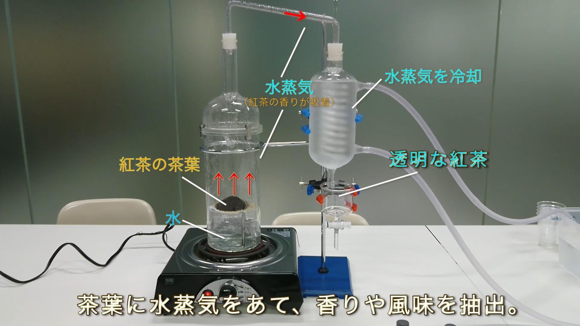 高濃度アロマ抽出製法 圖示