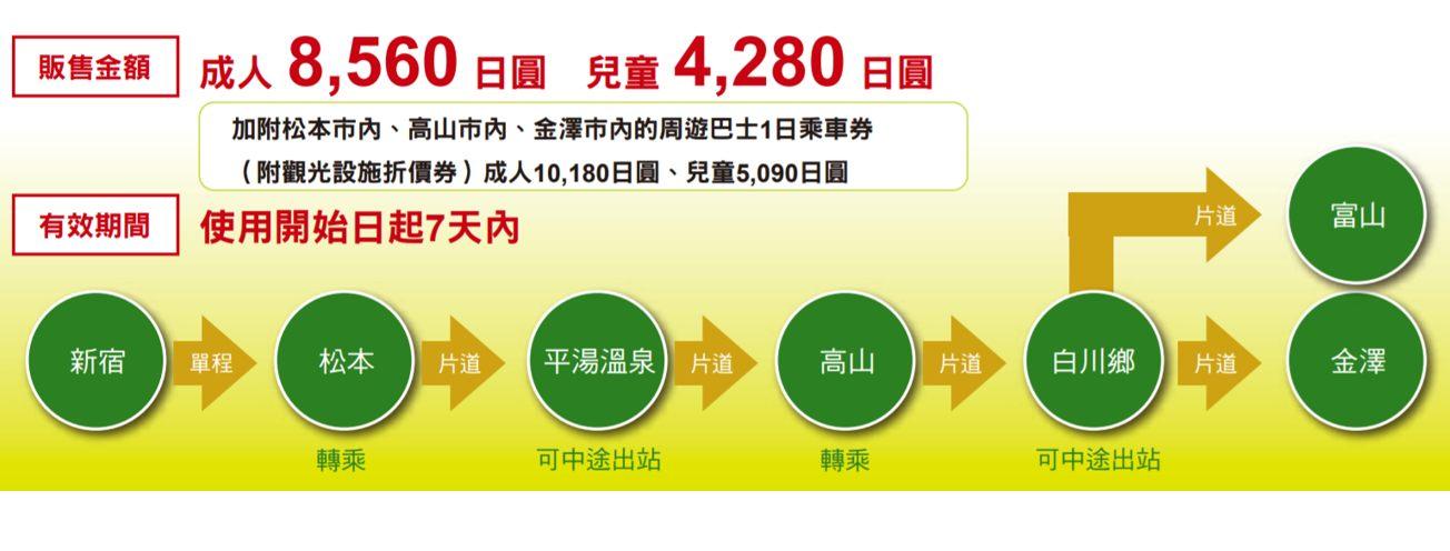 Three-Star Route Shinjuku Ticket