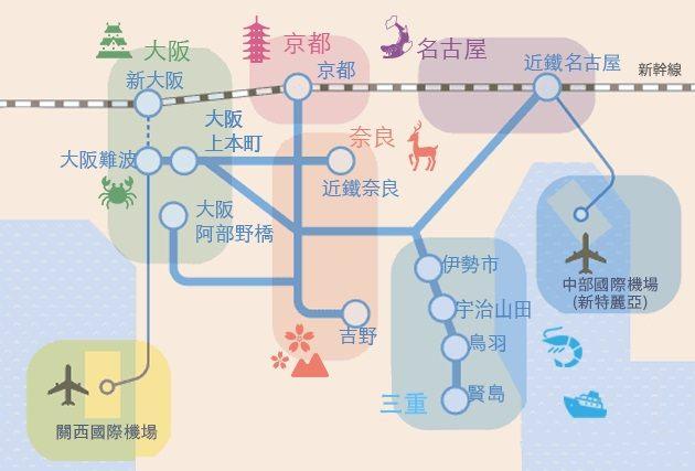 近鐵電車聯通了大阪、京都、奈良、三重和名古屋