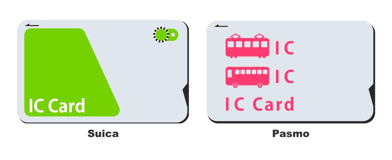 綠色的Suica和紅色的PASMO都屬於IC卡