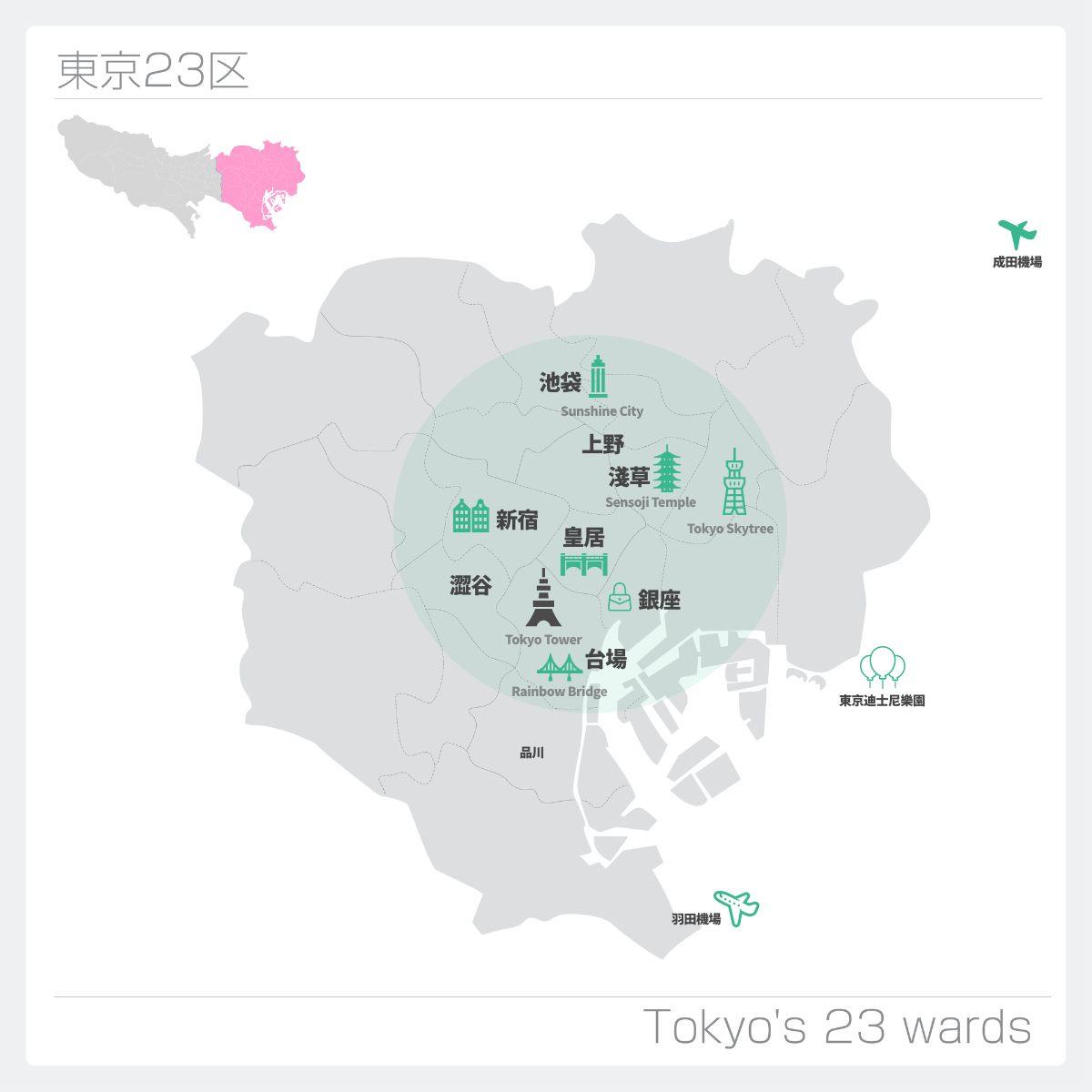 綠色圓圈範圍內也就是所謂的東京都心